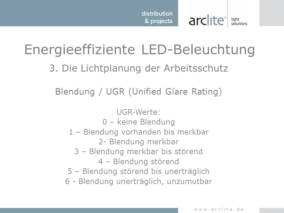 Energieeffiziente LED-Beleuchtung