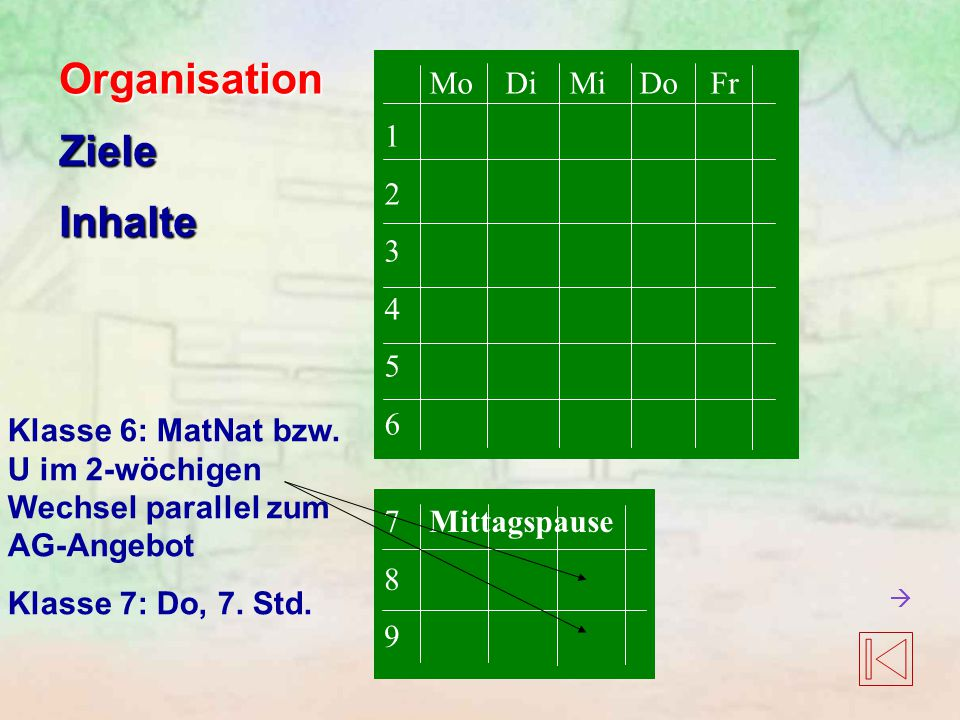 Organisation Ziele Inhalte Mo Di Mi Do Fr 1 2 3 4 5 6