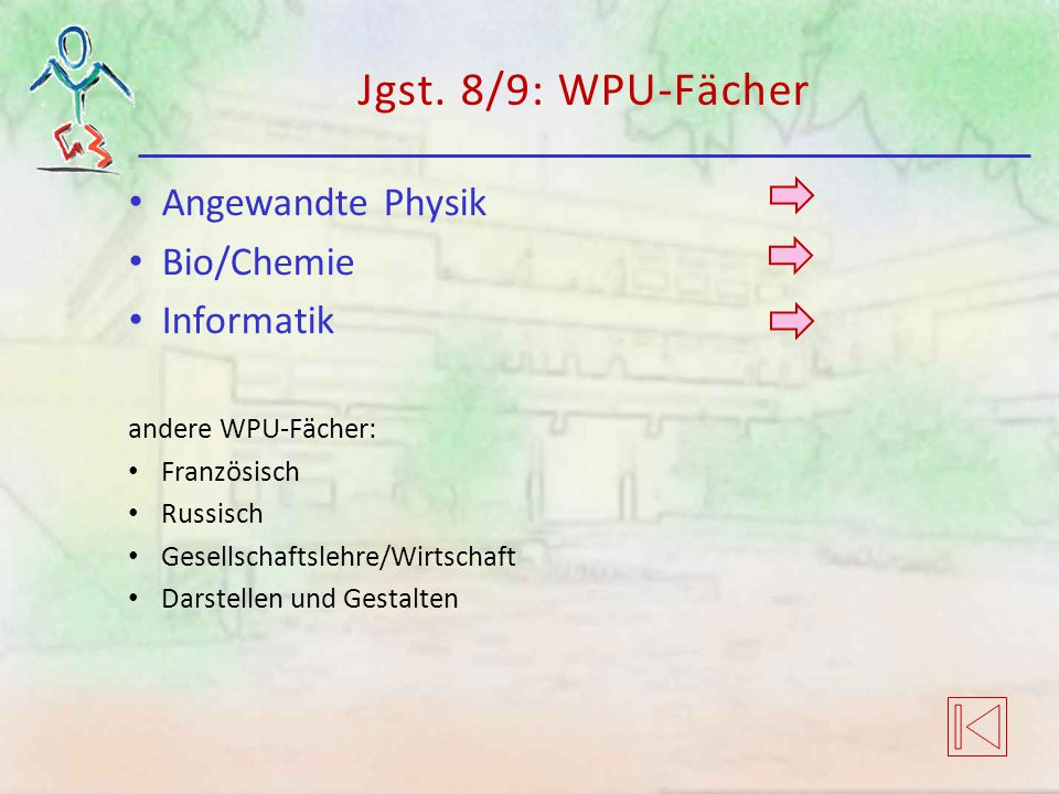 Jgst. 8/9: WPU-Fächer Angewandte Physik Bio/Chemie Informatik