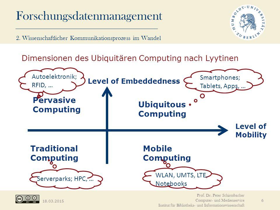 Dimensionen des Ubiquitären Computing nach Lyytinen