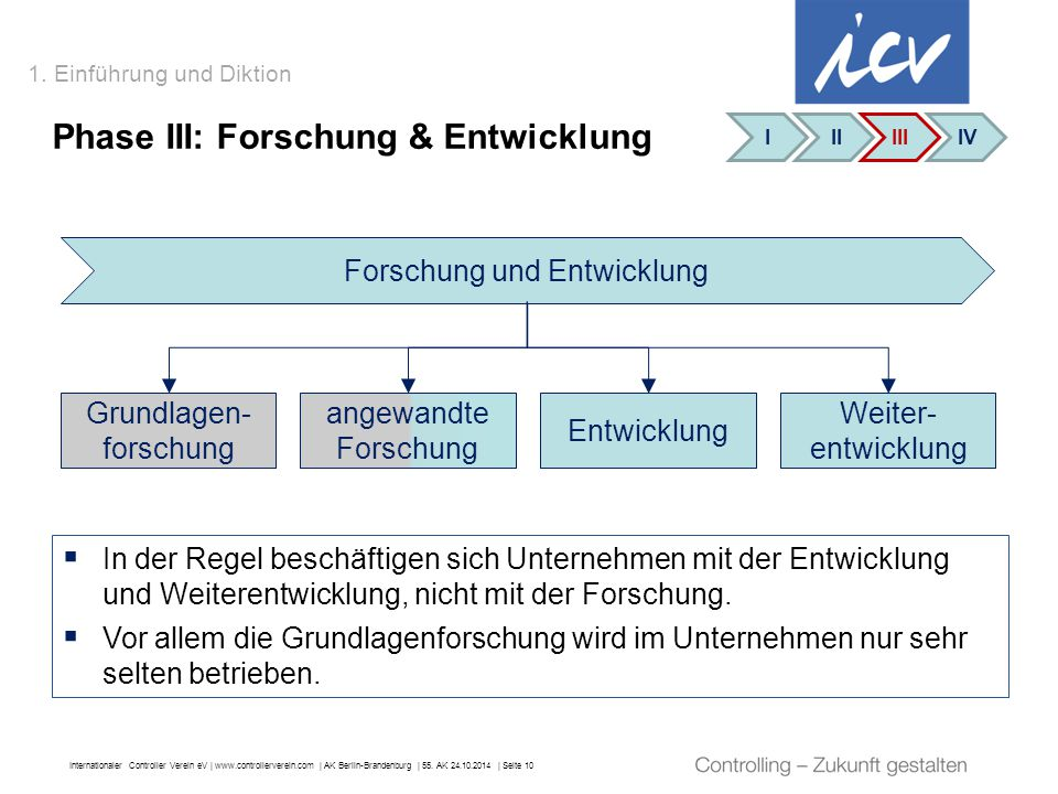 Phase III: Forschung & Entwicklung