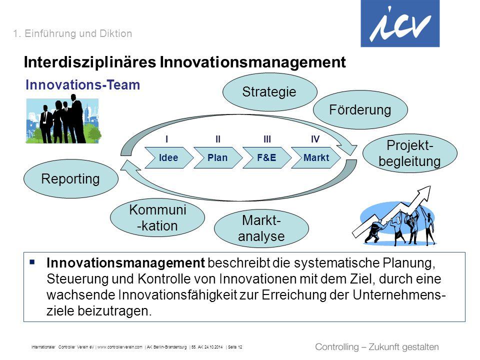 Interdisziplinäres Innovationsmanagement