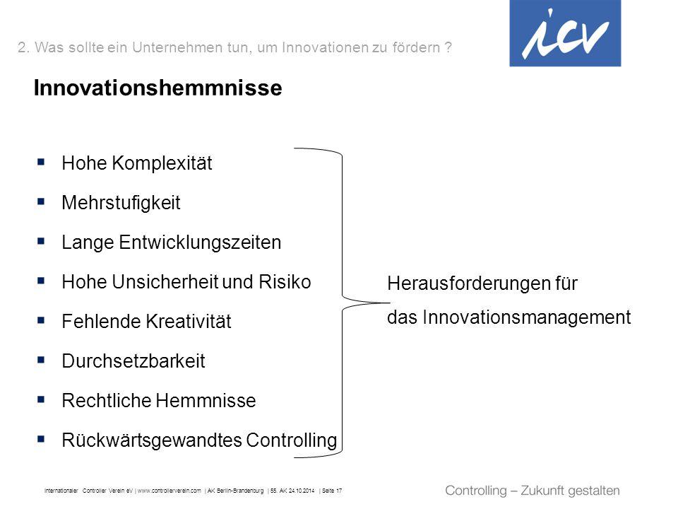 Innovationshemmnisse