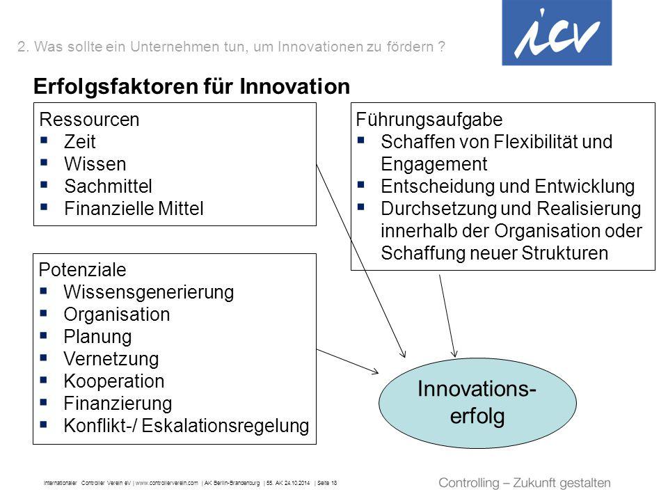 Erfolgsfaktoren für Innovation
