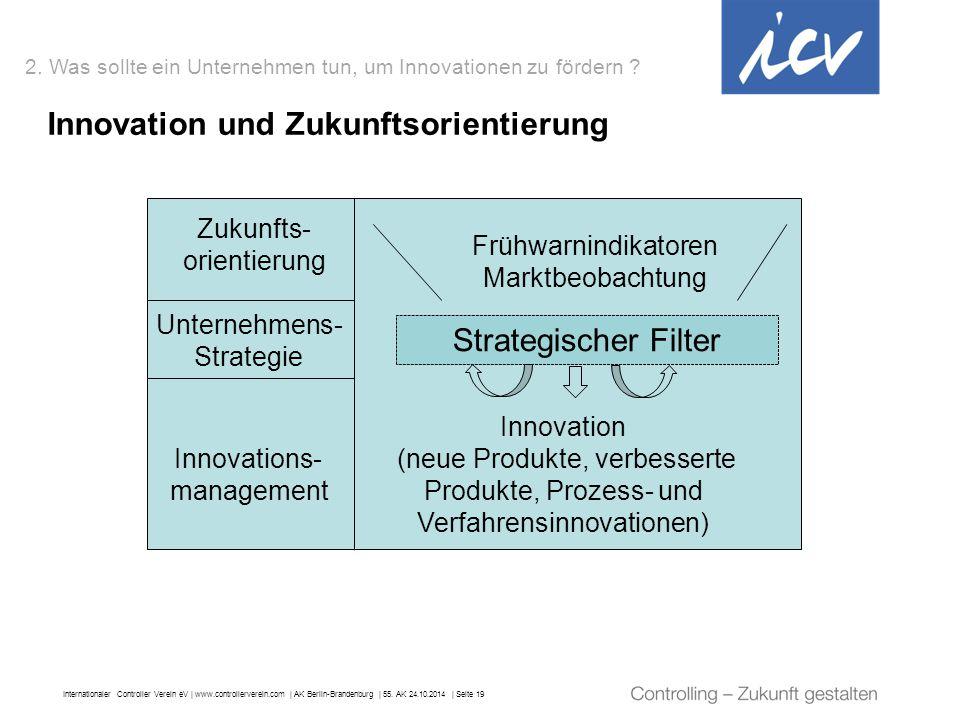 Unternehmens- Strategie