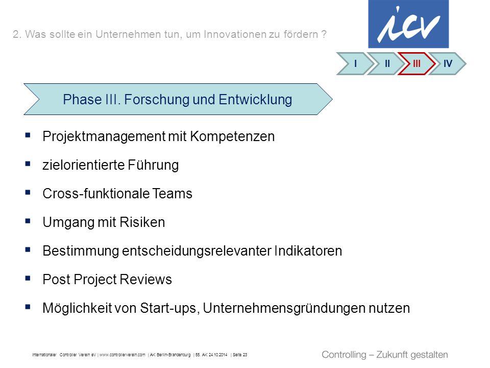Phase III. Forschung und Entwicklung