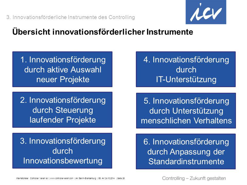 Übersicht innovationsförderlicher Instrumente