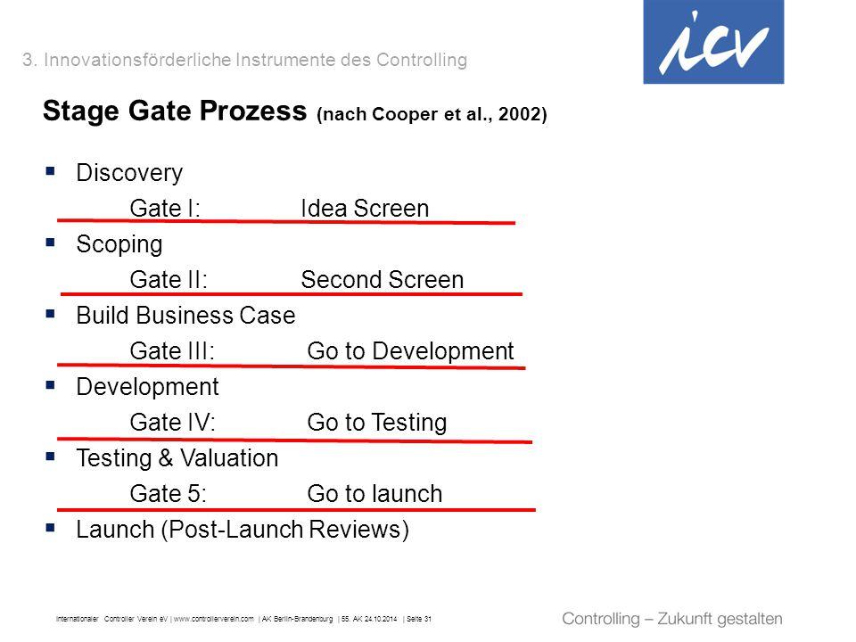 Stage Gate Prozess (nach Cooper et al., 2002)