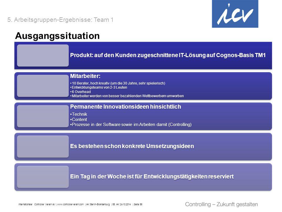 Ausgangssituation 5. Arbeitsgruppen-Ergebnisse: Team 1