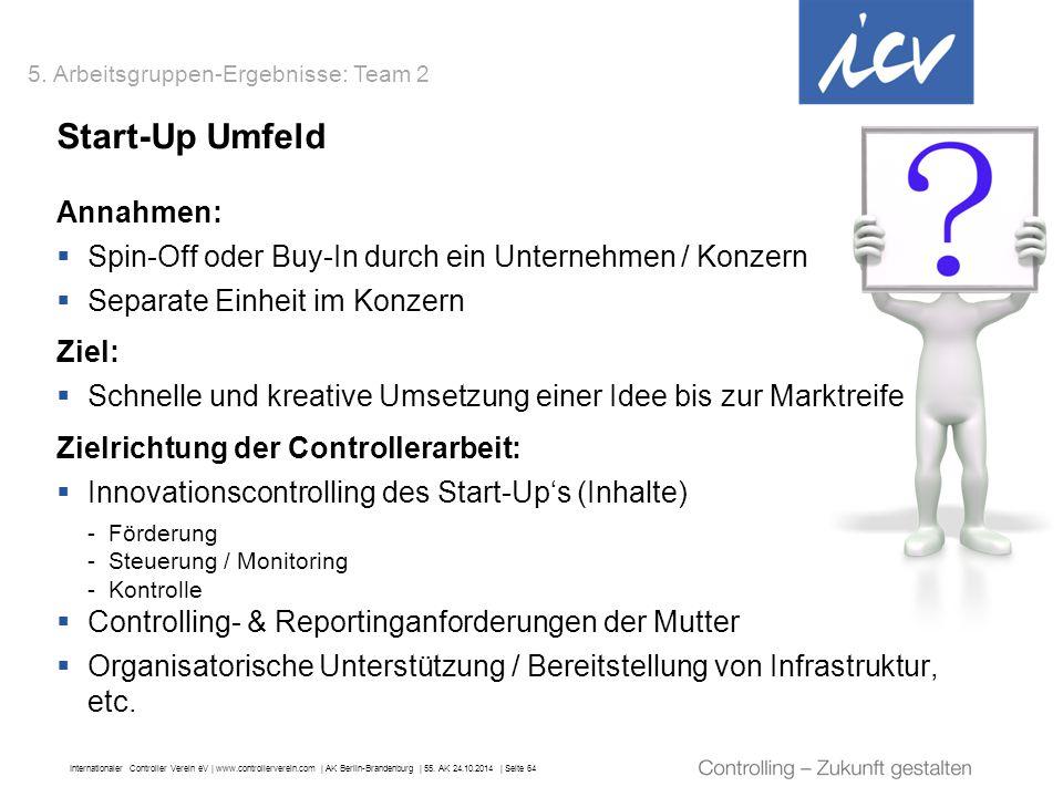 Start-Up Umfeld Annahmen: