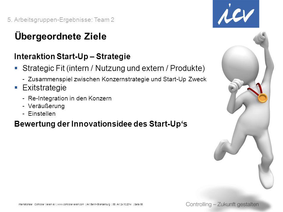 Übergeordnete Ziele Interaktion Start-Up – Strategie