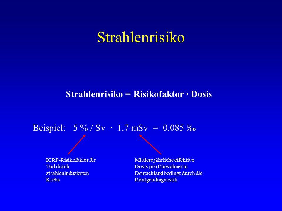 Strahlenrisiko = Risikofaktor · Dosis