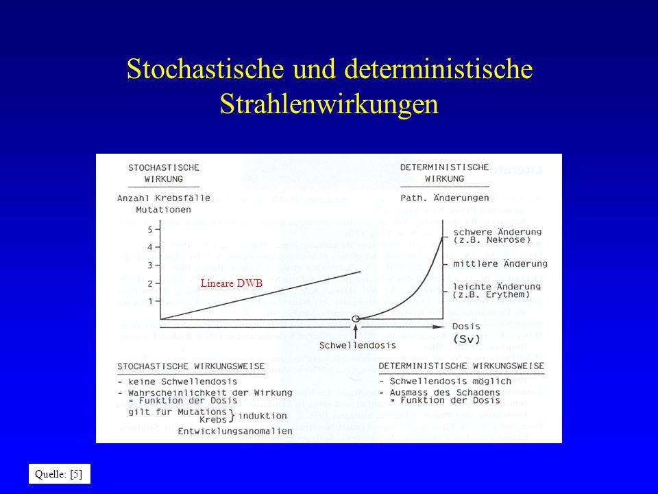 Stochastische und deterministische Strahlenwirkungen