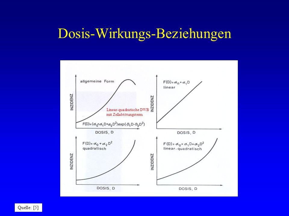 Dosis-Wirkungs-Beziehungen
