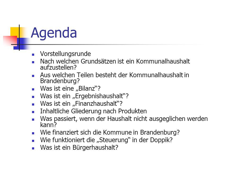 Agenda Vorstellungsrunde