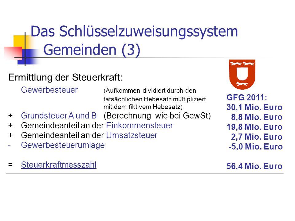 Das Schlüsselzuweisungssystem Gemeinden (3)