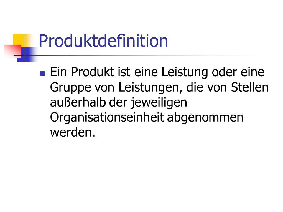 Produktdefinition