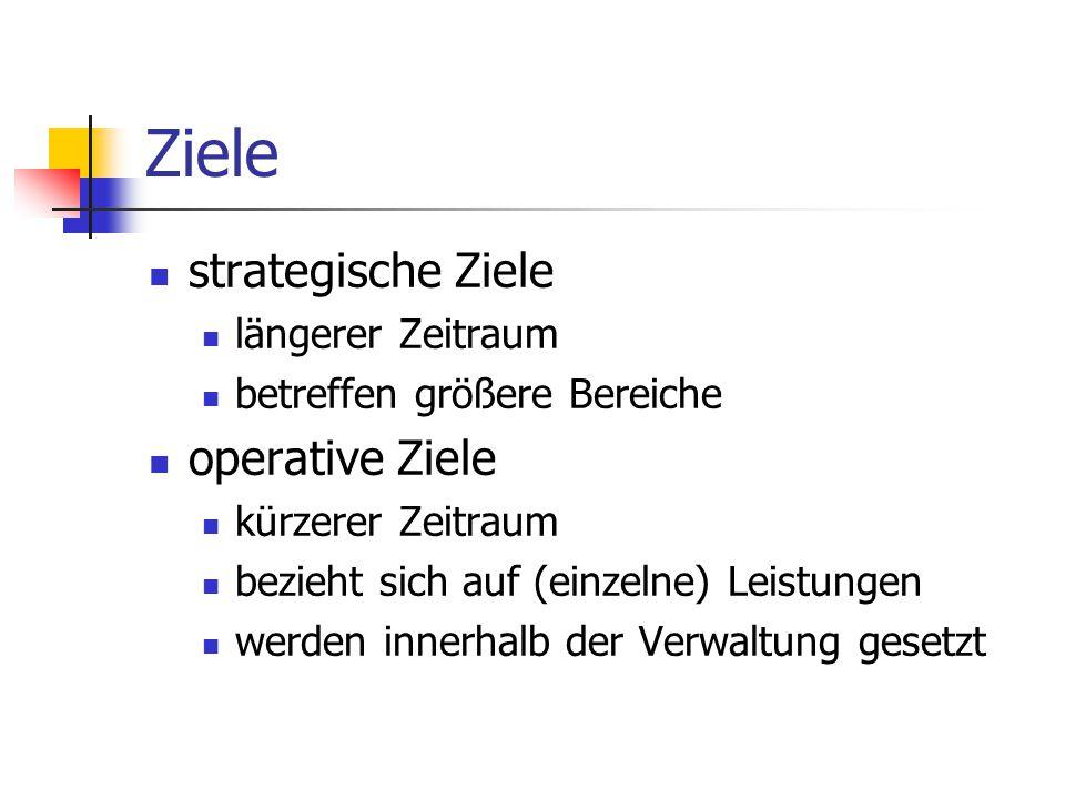Ziele strategische Ziele operative Ziele längerer Zeitraum