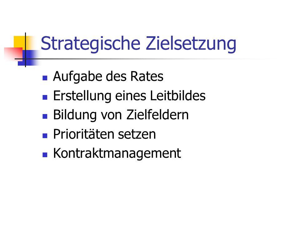 Strategische Zielsetzung