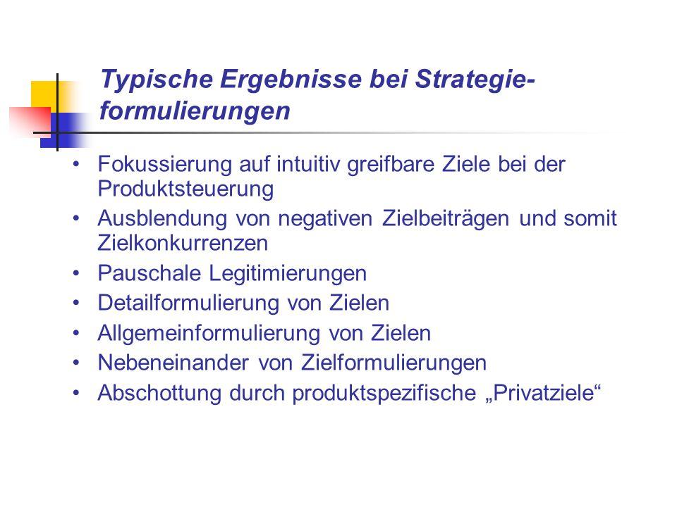 Typische Ergebnisse bei Strategie-formulierungen