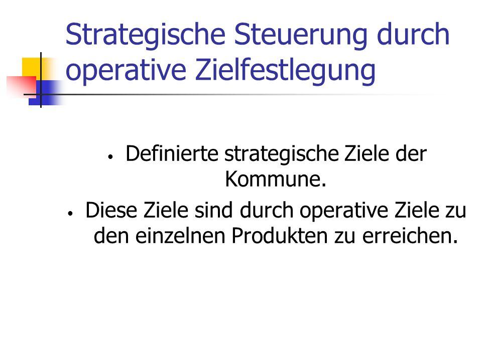 Strategische Steuerung durch operative Zielfestlegung