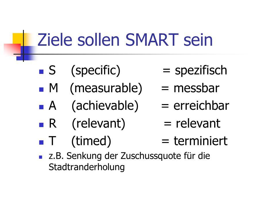 Ziele sollen SMART sein
