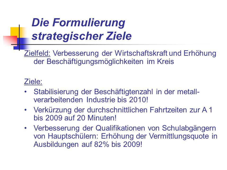 Die Formulierung strategischer Ziele