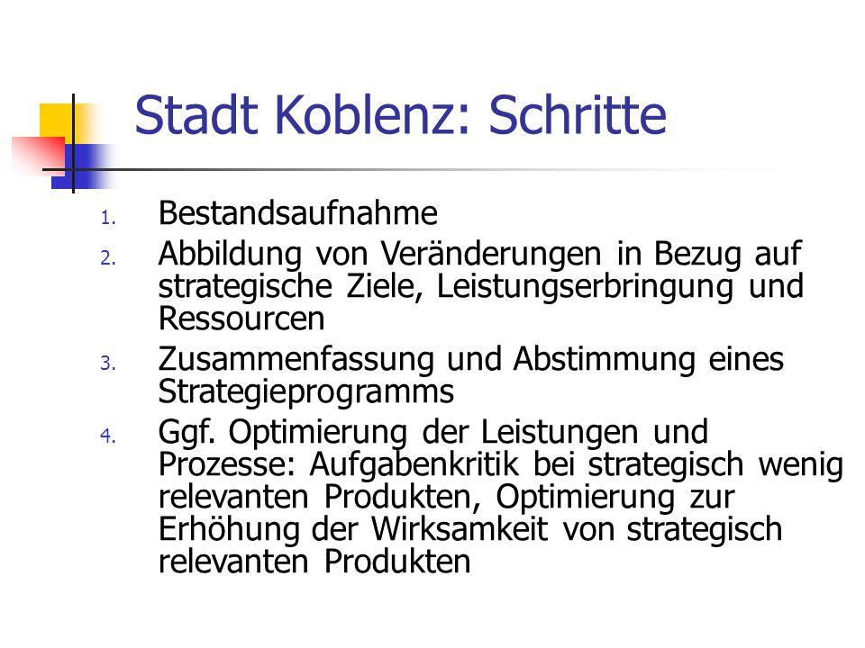 Stadt Koblenz: Schritte