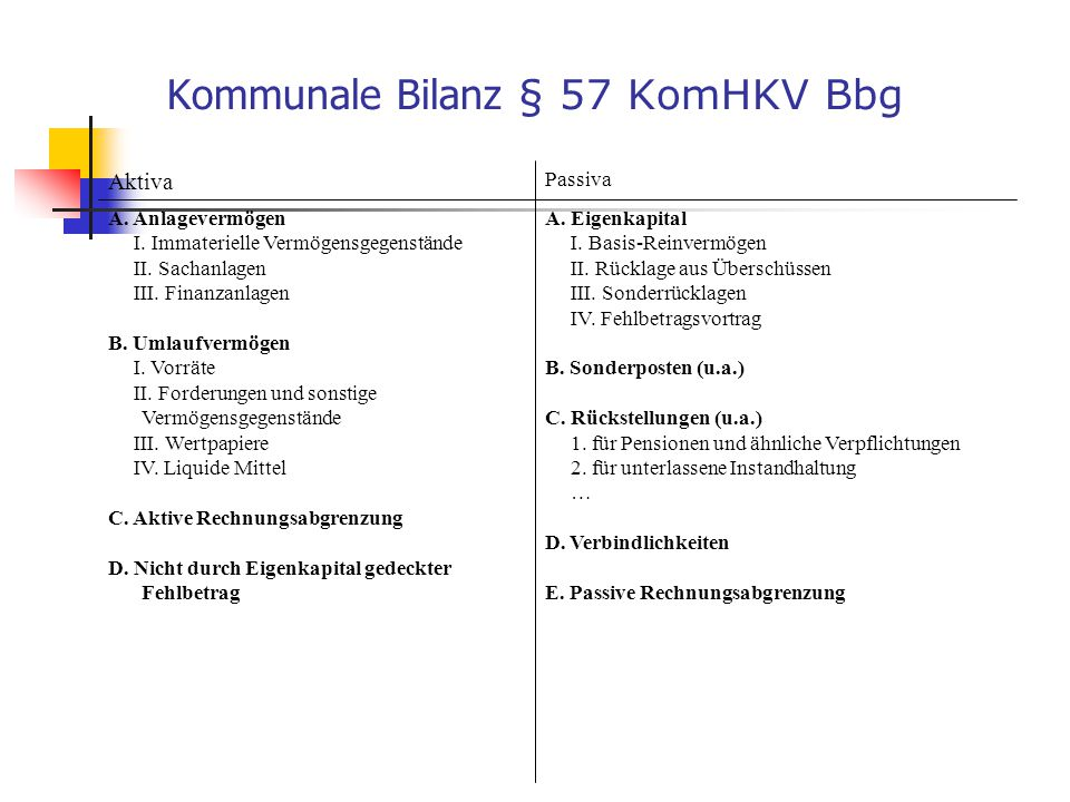 Kommunale Bilanz § 57 KomHKV Bbg