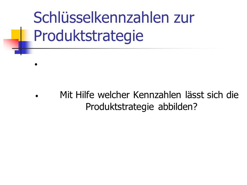 Schlüsselkennzahlen zur Produktstrategie
