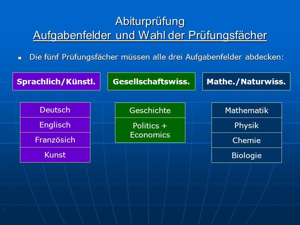 Abiturprüfung Aufgabenfelder und Wahl der Prüfungsfächer