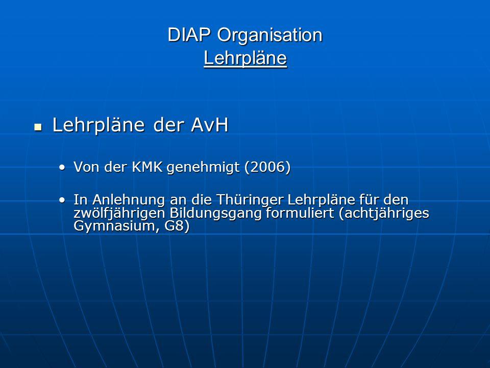 DIAP Organisation Lehrpläne