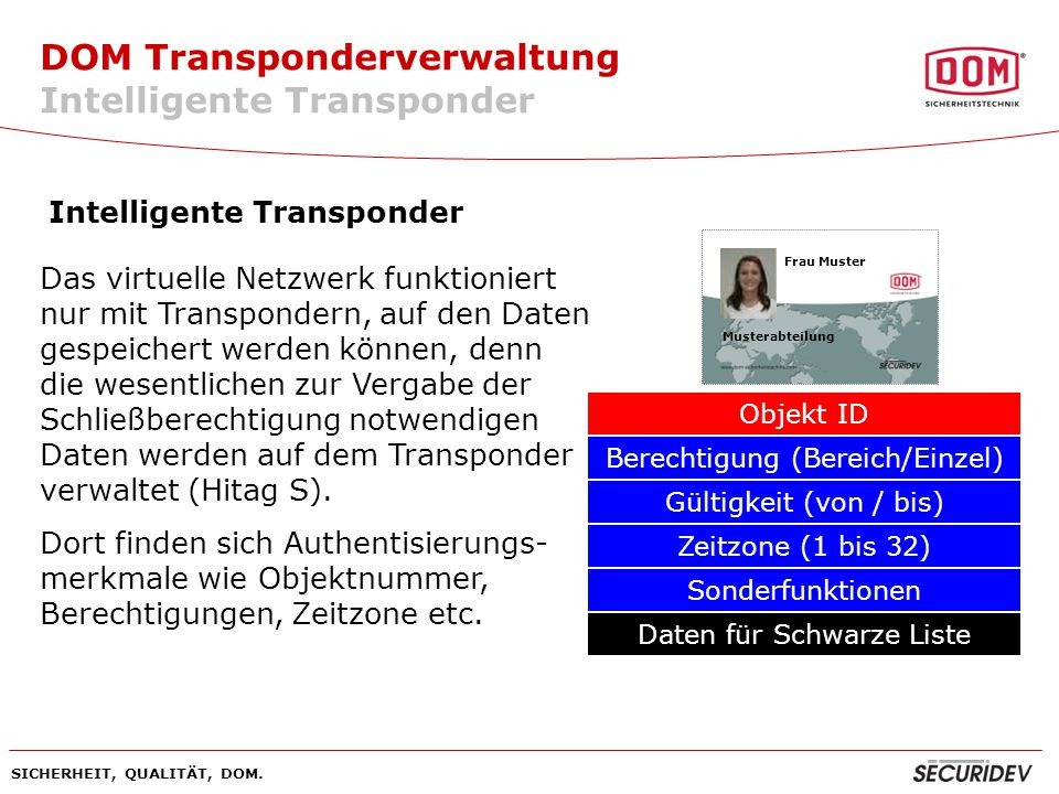 DOM Transponderverwaltung Intelligente Transponder