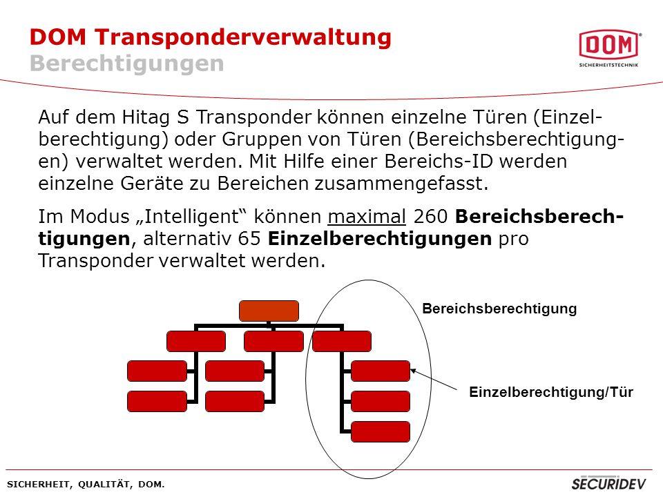 DOM Transponderverwaltung Berechtigungen