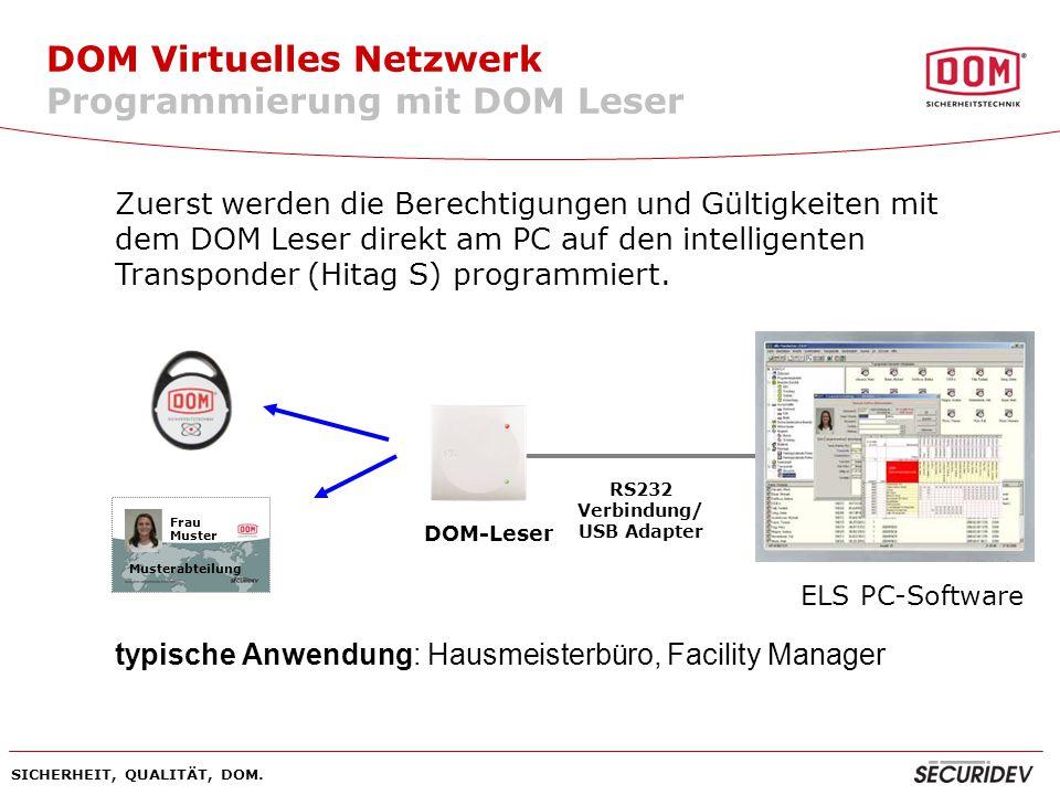 Verbindung/ USB Adapter