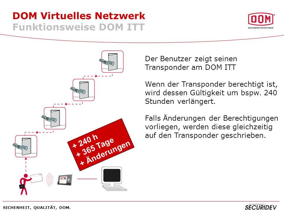 DOM Virtuelles Netzwerk Funktionsweise DOM ITT