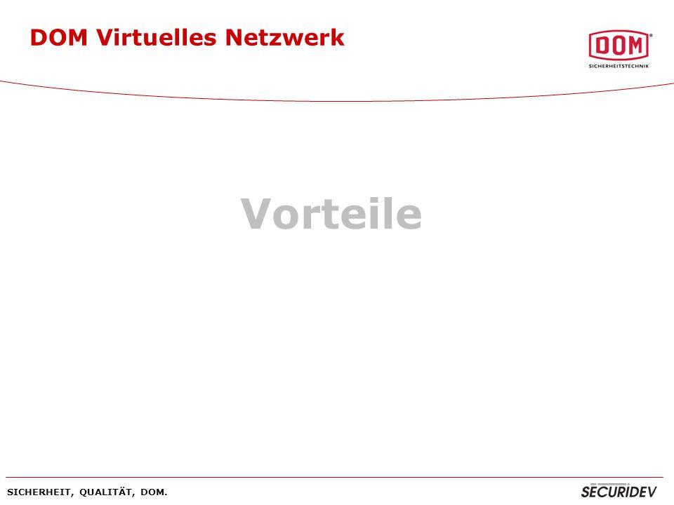 DOM Virtuelles Netzwerk