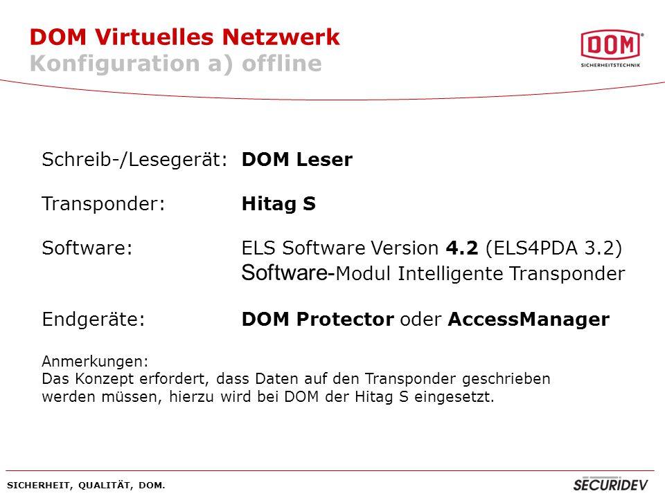 DOM Virtuelles Netzwerk Konfiguration a) offline