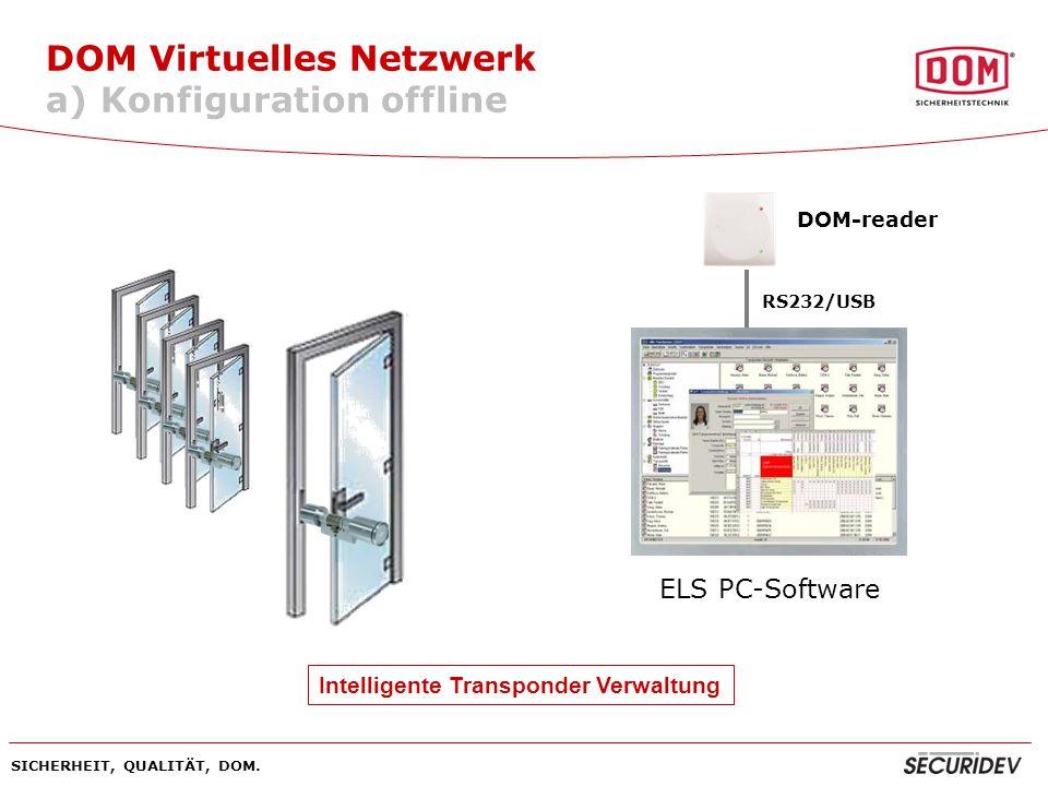 DOM Virtuelles Netzwerk a) Konfiguration offline