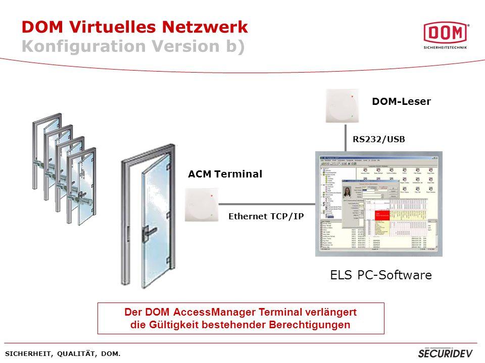 DOM Virtuelles Netzwerk Konfiguration Version b)
