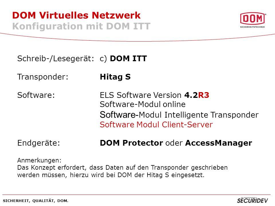 DOM Virtuelles Netzwerk Konfiguration mit DOM ITT