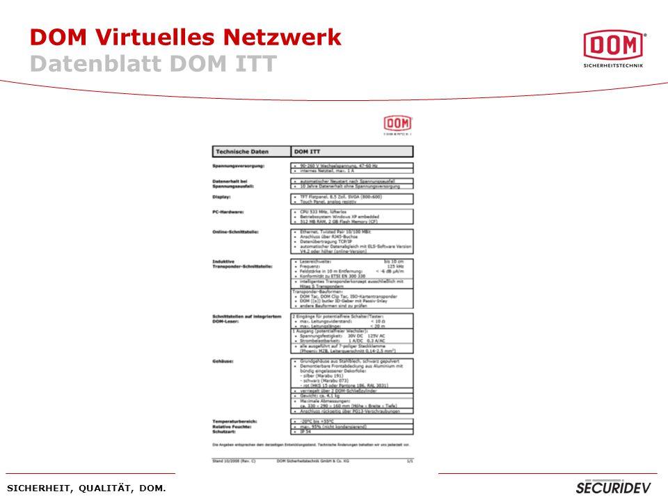 DOM Virtuelles Netzwerk Datenblatt DOM ITT