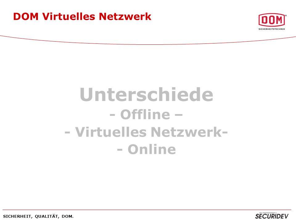 - Virtuelles Netzwerk-