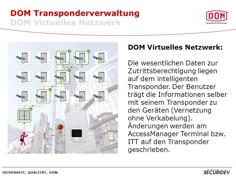 DOM Transponderverwaltung DOM Virtuelles Netzwerk