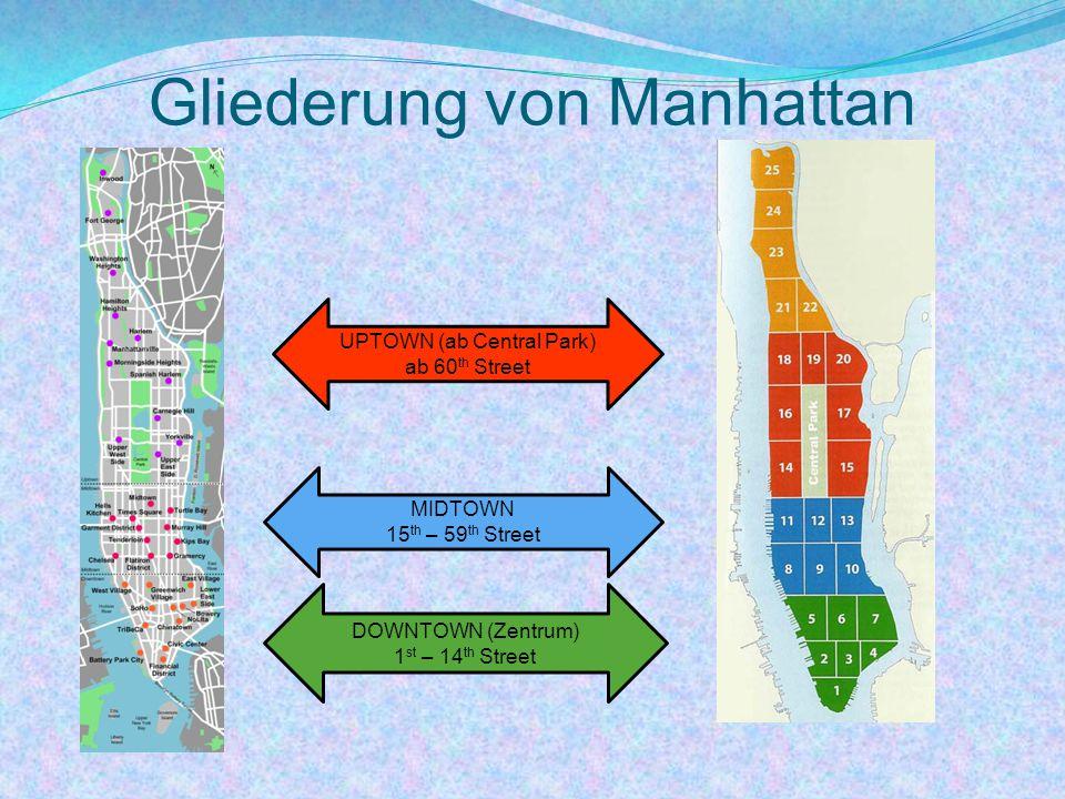Gliederung von Manhattan