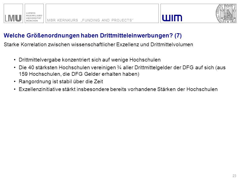 Wie sind LMU und Fakultät positioniert (1)