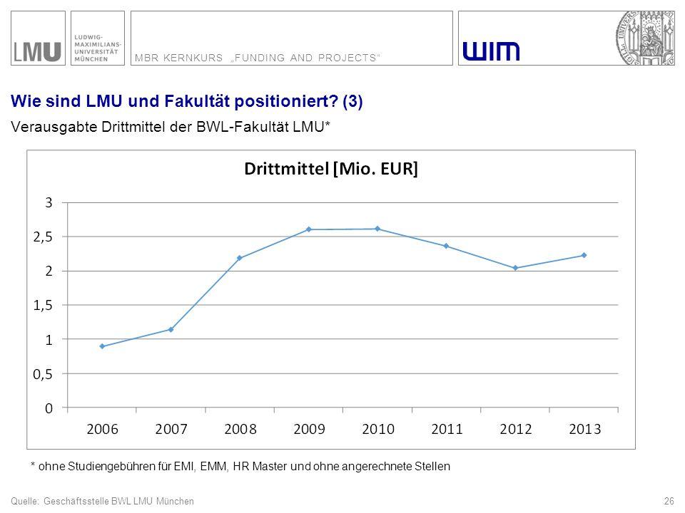Wie sind LMU und Fakultät positioniert (4)