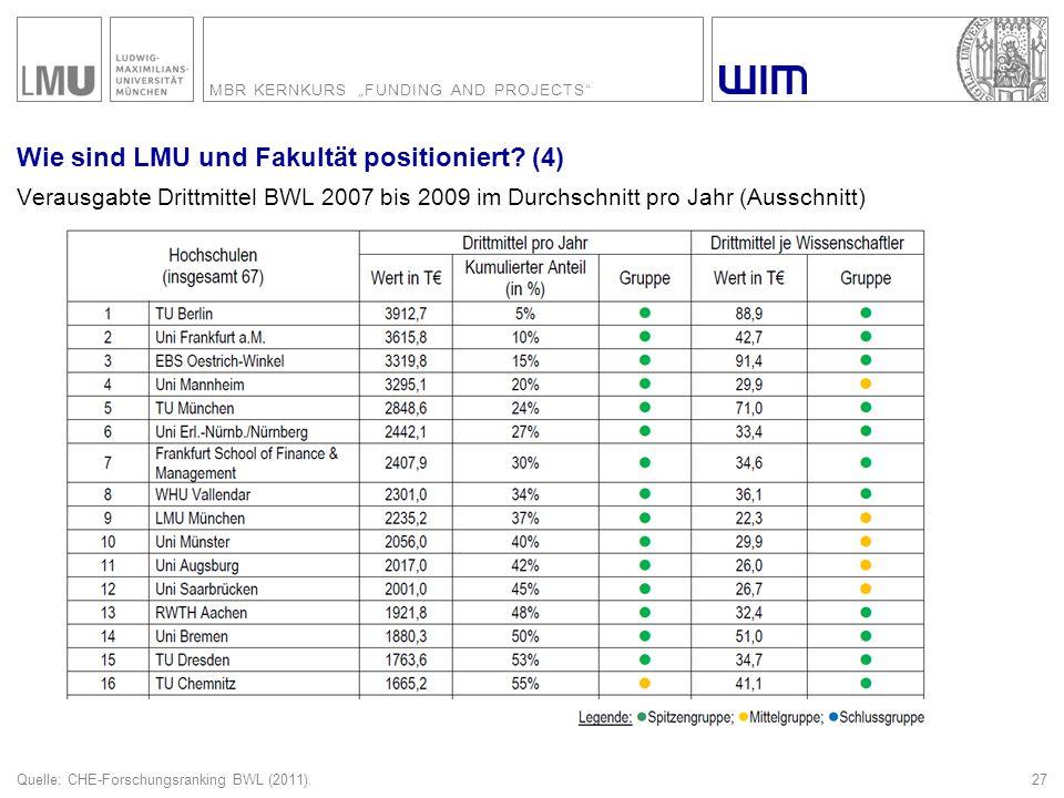 Wie sind LMU und Fakultät positioniert (5)