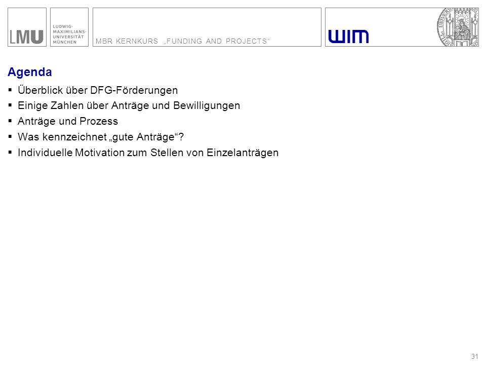 Was fördert die Deutsche Forschungsgemeinschaft
