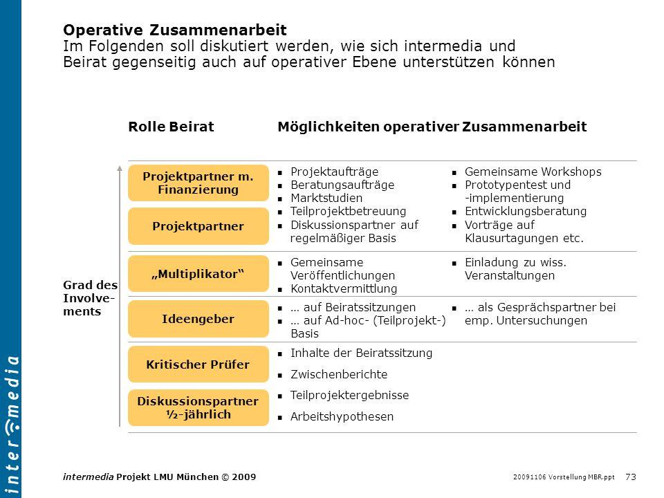 Agenda Vorstellung Intermedia-Projekt